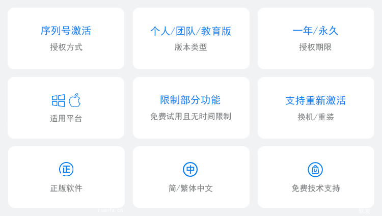 Wondershare PDFelement软件详情